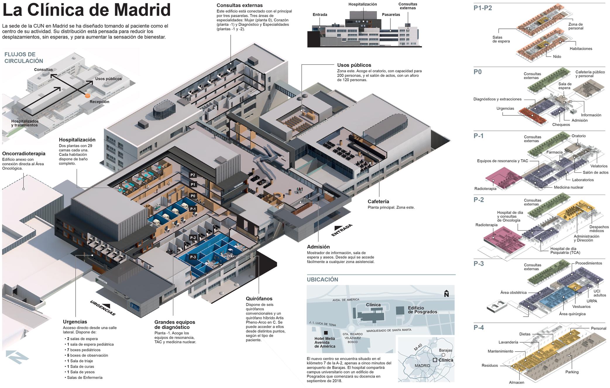 CUN_Madrid_01