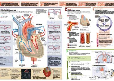06ataquecardiaco